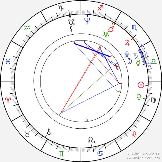 Lisa Henni birth chart, Lisa Henni astro natal horoscope, astrology