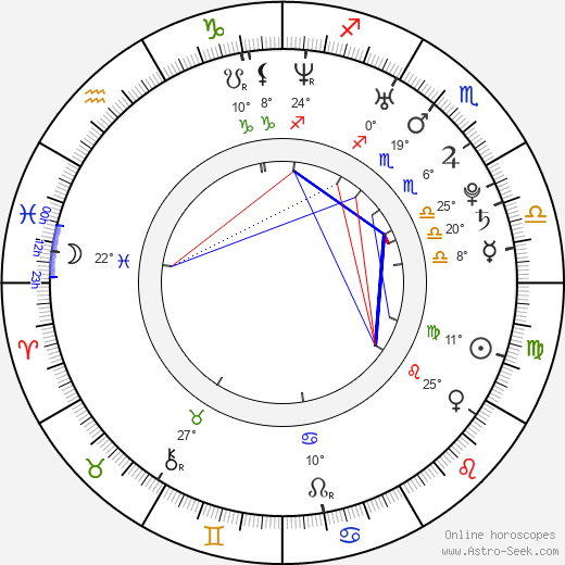 Lou Doillon birth chart, biography, wikipedia 2020, 2021