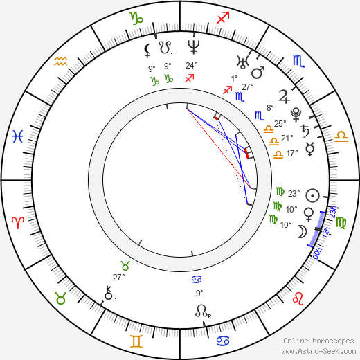 Marián Had birth chart, biography, wikipedia 2020, 2021