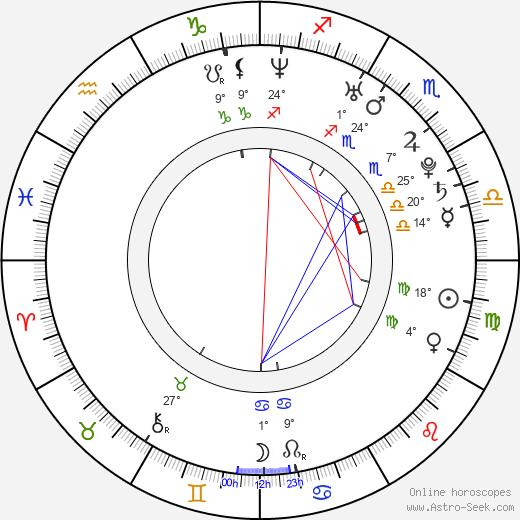 Michael Ray Fox tema natale, biography, Biografia da Wikipedia 2020, 2021