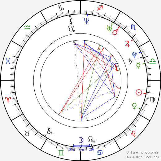 Michael Ray Fox tema natale, oroscopo, Michael Ray Fox oroscopi gratuiti, astrologia