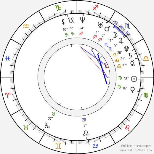 Parvati Shallow birth chart, biography, wikipedia 2019, 2020