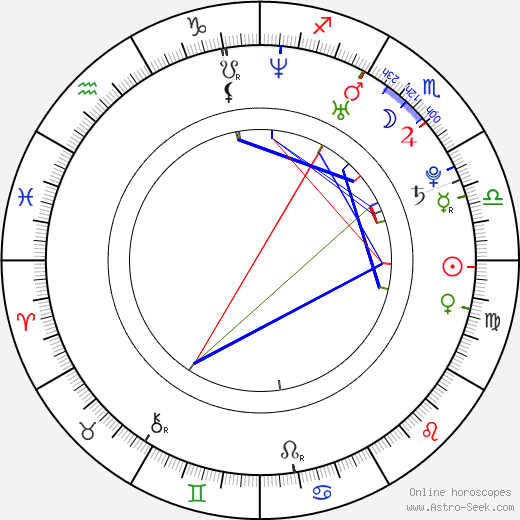 Parvati Shallow birth chart, Parvati Shallow astro natal horoscope, astrology