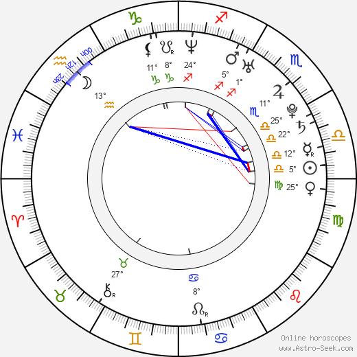 Ray Emery birth chart, biography, wikipedia 2019, 2020