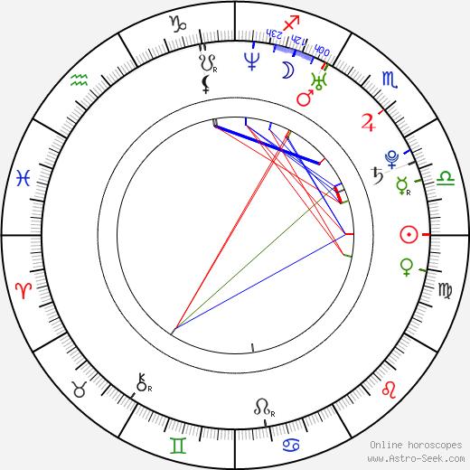 Shyla Stylez birth chart, Shyla Stylez astro natal horoscope, astrology