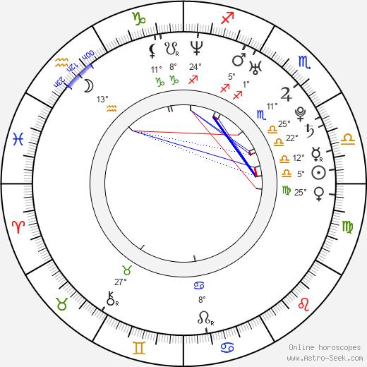 St. Vincent birth chart, biography, wikipedia 2019, 2020