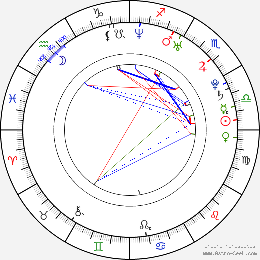 St. Vincent astro natal birth chart, St. Vincent horoscope, astrology