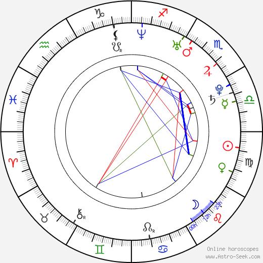 Санрайз Адамс Sunrise Adams день рождения гороскоп, Sunrise Adams Натальная карта онлайн
