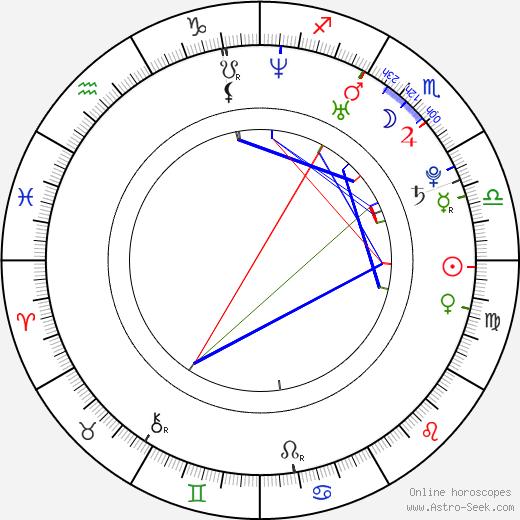 Teun Kuilboer astro natal birth chart, Teun Kuilboer horoscope, astrology