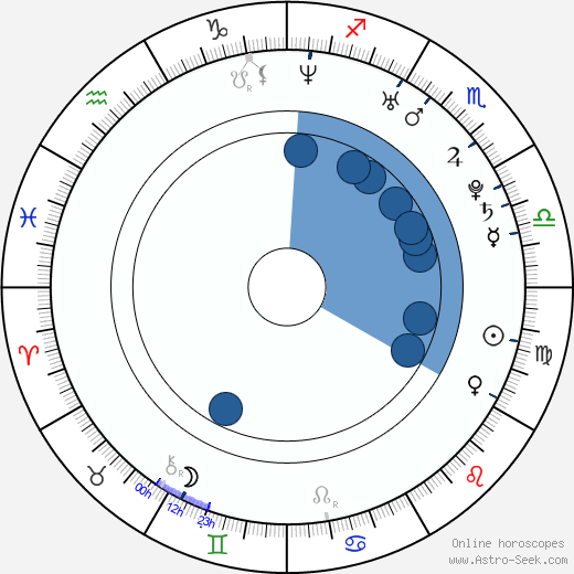 Travis Quentin Young wikipedia, horoscope, astrology, instagram
