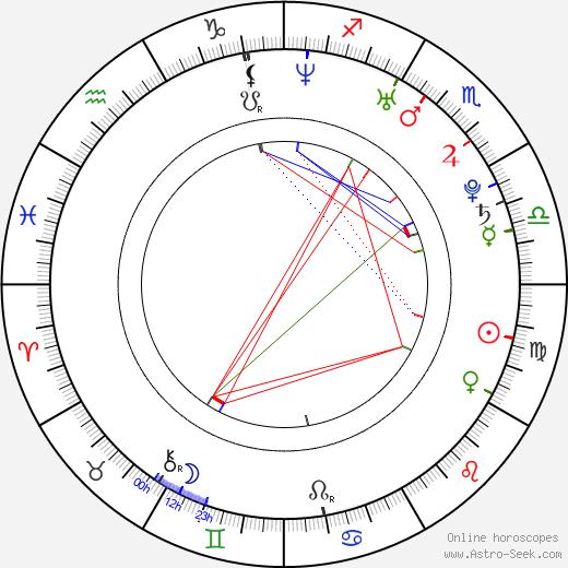 Travis Quentin Young tema natale, oroscopo, Travis Quentin Young oroscopi gratuiti, astrologia