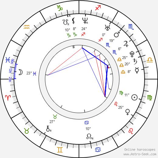 Whitney Cummings birth chart, biography, wikipedia 2019, 2020
