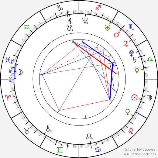 Whitney Cummings astro natal birth chart, Whitney Cummings horoscope, astrology