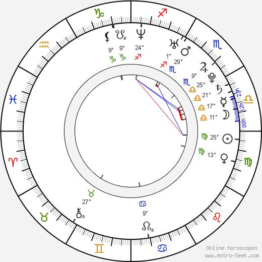 Ye-seul Han birth chart, biography, wikipedia 2019, 2020