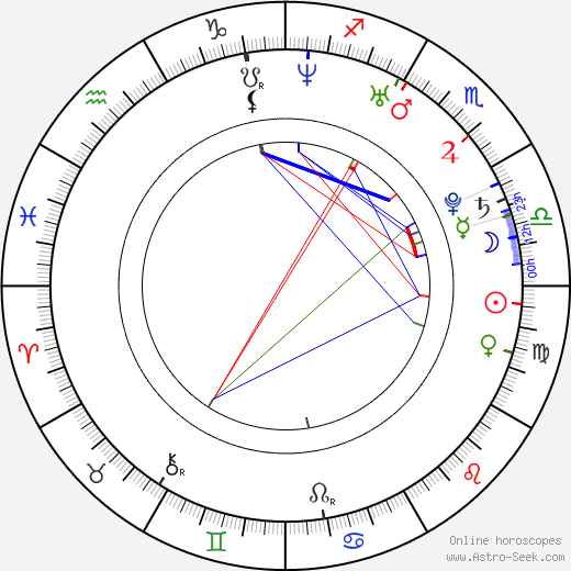 Ye-seul Han astro natal birth chart, Ye-seul Han horoscope, astrology