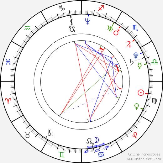 Zdeněk Skokan tema natale, oroscopo, Zdeněk Skokan oroscopi gratuiti, astrologia