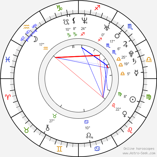 Zoe Lister Jones birth chart, biography, wikipedia 2018, 2019