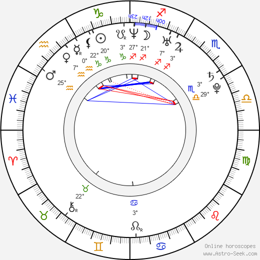 Adrian Sutil birth chart, biography, wikipedia 2018, 2019