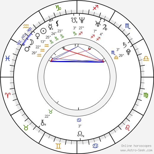 Alexandra Cheron birth chart, biography, wikipedia 2018, 2019