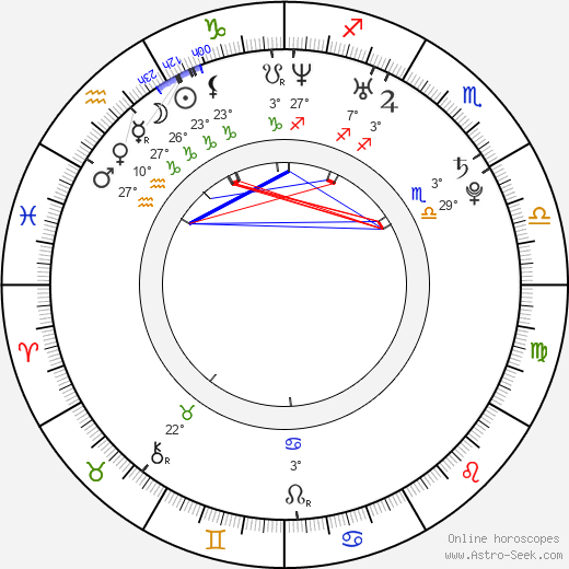 Alexandra Vaughan birth chart, biography, wikipedia 2018, 2019