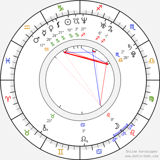 Ali Bastian birth chart, biography, wikipedia 2020, 2021