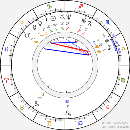 Cristina Rosato birth chart, biography, wikipedia 2020, 2021