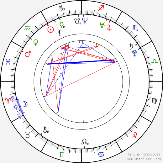 Geon Yu tema natale, oroscopo, Geon Yu oroscopi gratuiti, astrologia