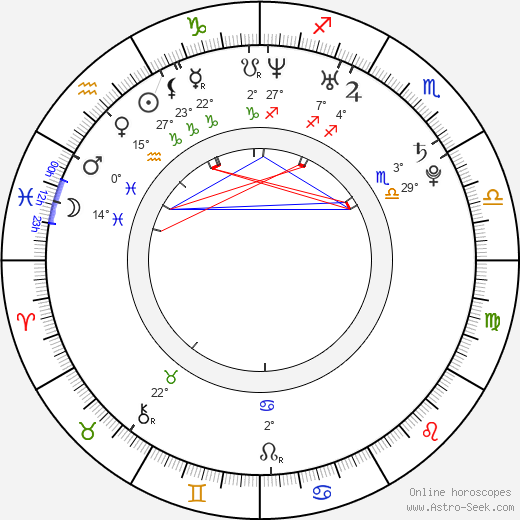 Jelena Gavrilovic birth chart, biography, wikipedia 2019, 2020