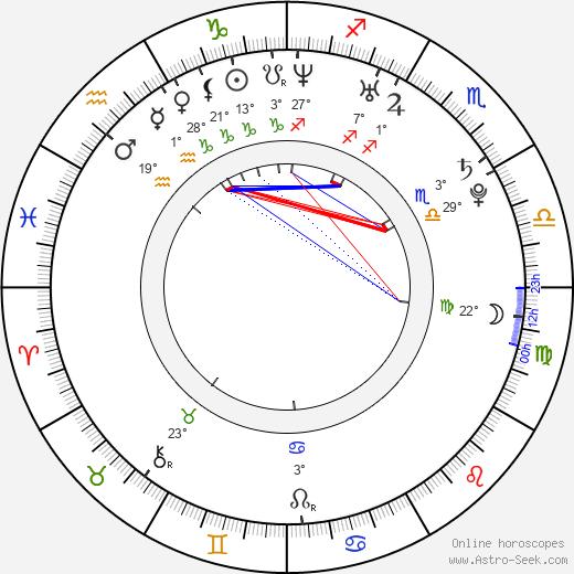 Kerry Condon birth chart, biography, wikipedia 2018, 2019