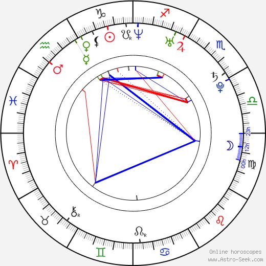 Kerry Condon astro natal birth chart, Kerry Condon horoscope, astrology