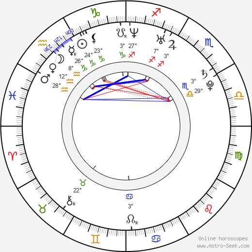 Lena Lauzemis birth chart, biography, wikipedia 2020, 2021