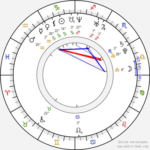 Mary Sanks birth chart, biography, wikipedia 2019, 2020