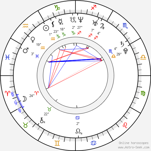 Maryse Ouellet birth chart, biography, wikipedia 2018, 2019