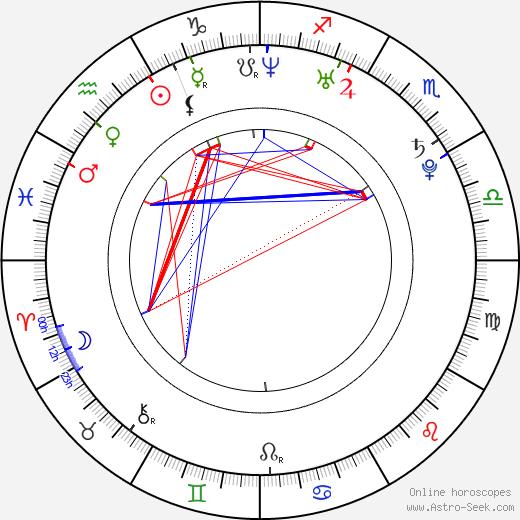 Maryse Ouellet astro natal birth chart, Maryse Ouellet horoscope, astrology