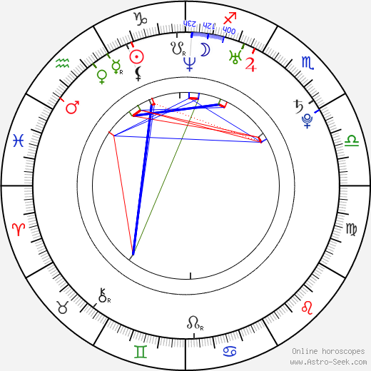 Michal Korber astro natal birth chart, Michal Korber horoscope, astrology