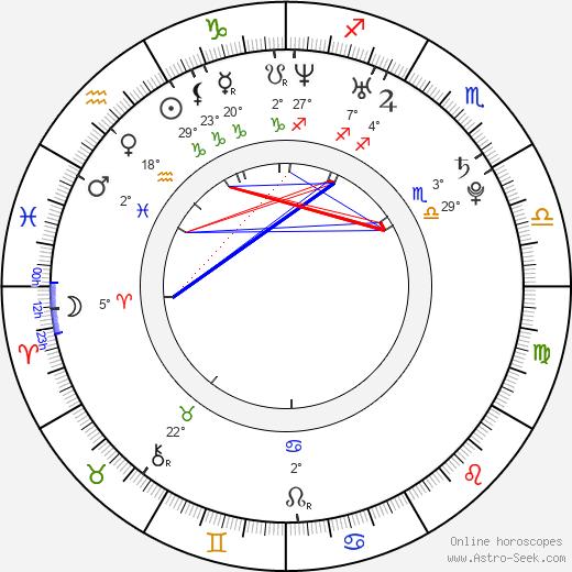 Paula Taylor birth chart, biography, wikipedia 2019, 2020