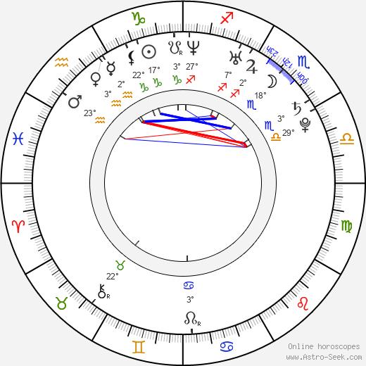 Rafe Judkins birth chart, biography, wikipedia 2018, 2019