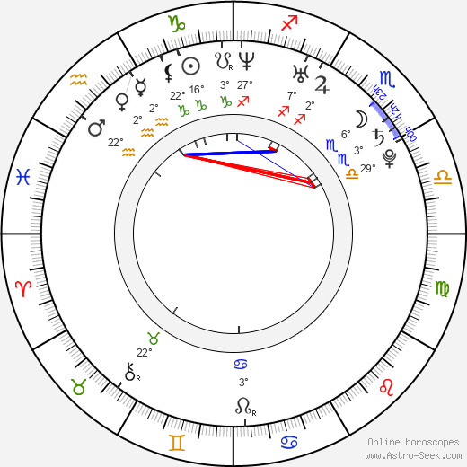 Robert Ri'chard birth chart, biography, wikipedia 2019, 2020