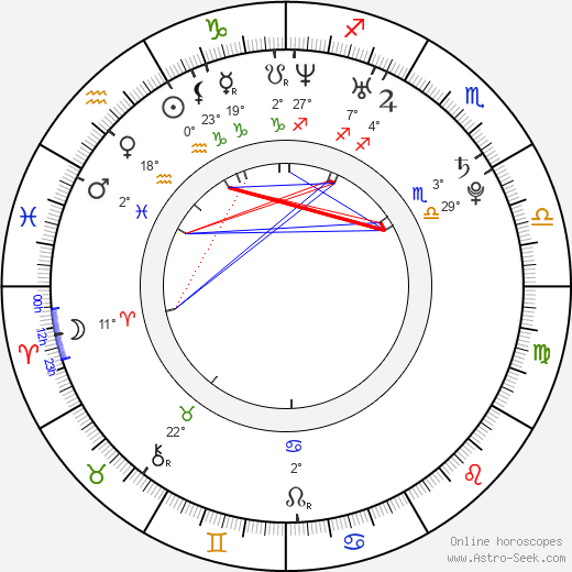 Rukiya Bernard birth chart, biography, wikipedia 2019, 2020