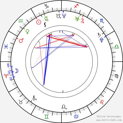 Rukiya Bernard день рождения гороскоп, Rukiya Bernard Натальная карта онлайн