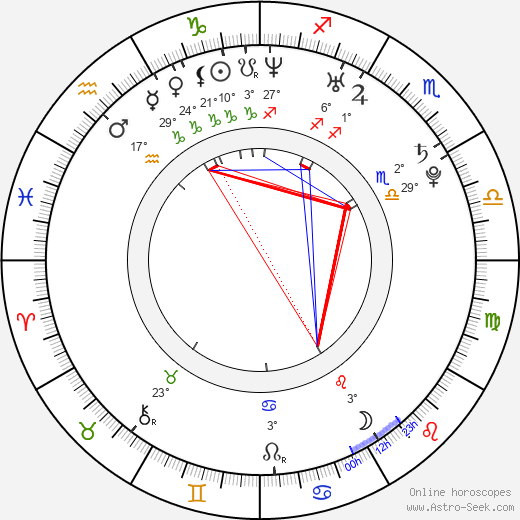 Seo-yeon Jin birth chart, biography, wikipedia 2019, 2020