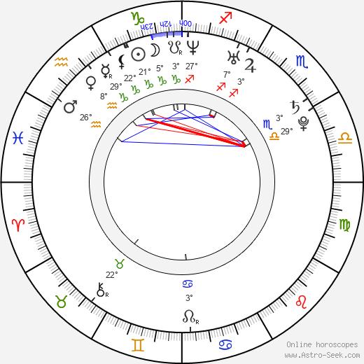 Shawn Desman birth chart, biography, wikipedia 2018, 2019