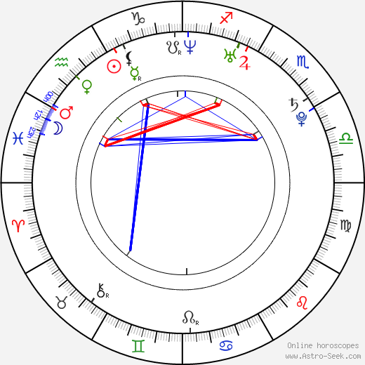 Sheldon Smith birth chart, Sheldon Smith astro natal horoscope, astrology
