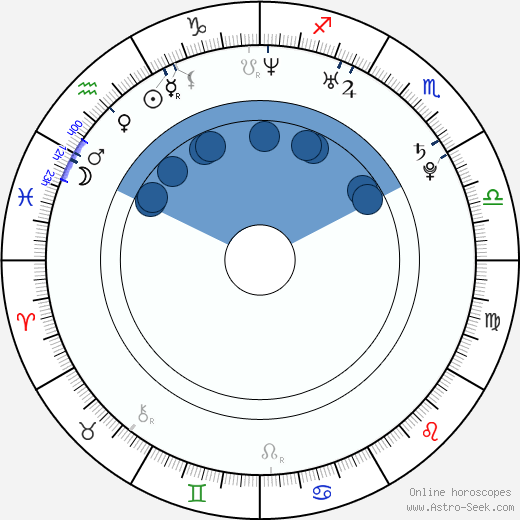 Tomáš Jun wikipedia, horoscope, astrology, instagram
