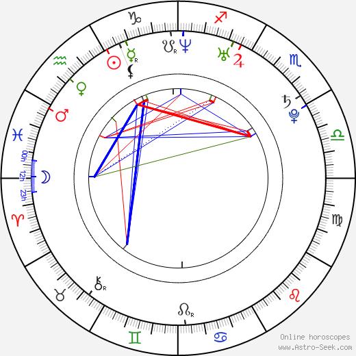 Utada Hikaru astro natal birth chart, Utada Hikaru horoscope, astrology