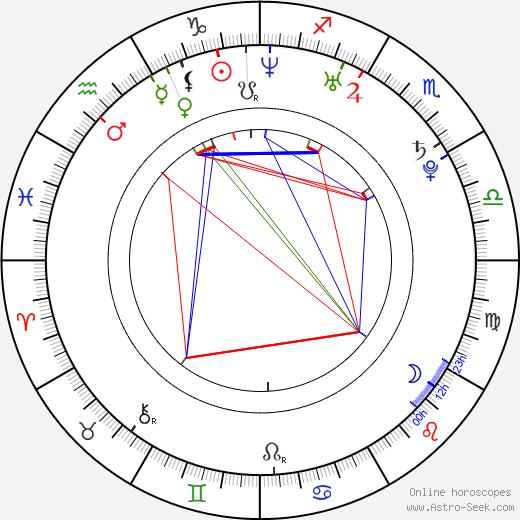 You-Nam Wong tema natale, oroscopo, You-Nam Wong oroscopi gratuiti, astrologia