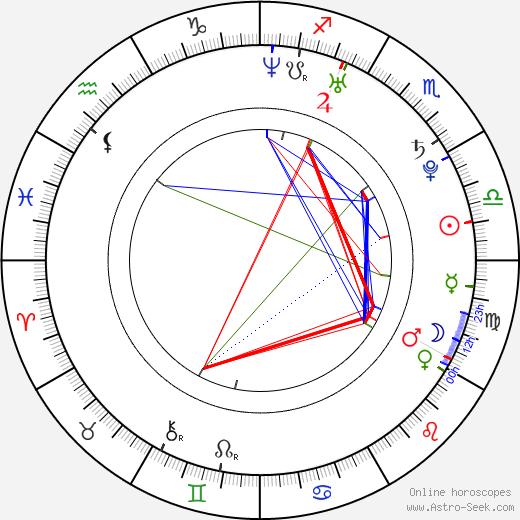 Ai Maeda tema natale, oroscopo, Ai Maeda oroscopi gratuiti, astrologia