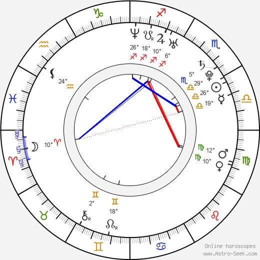 Alona Tal birth chart, biography, wikipedia 2019, 2020