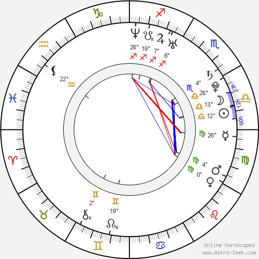 Andrew Jones tema natale, biography, Biografia da Wikipedia 2020, 2021