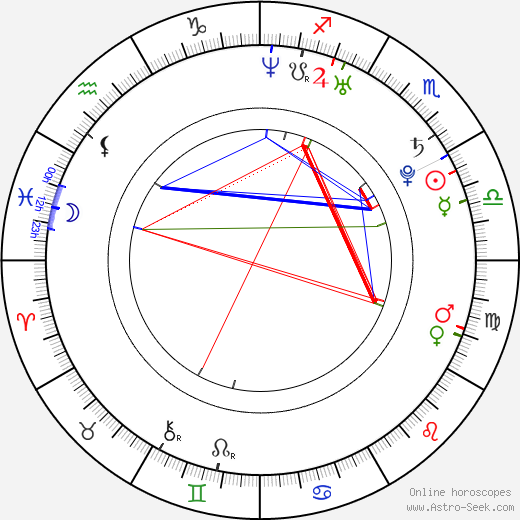 Angela de Silva astro natal birth chart, Angela de Silva horoscope, astrology